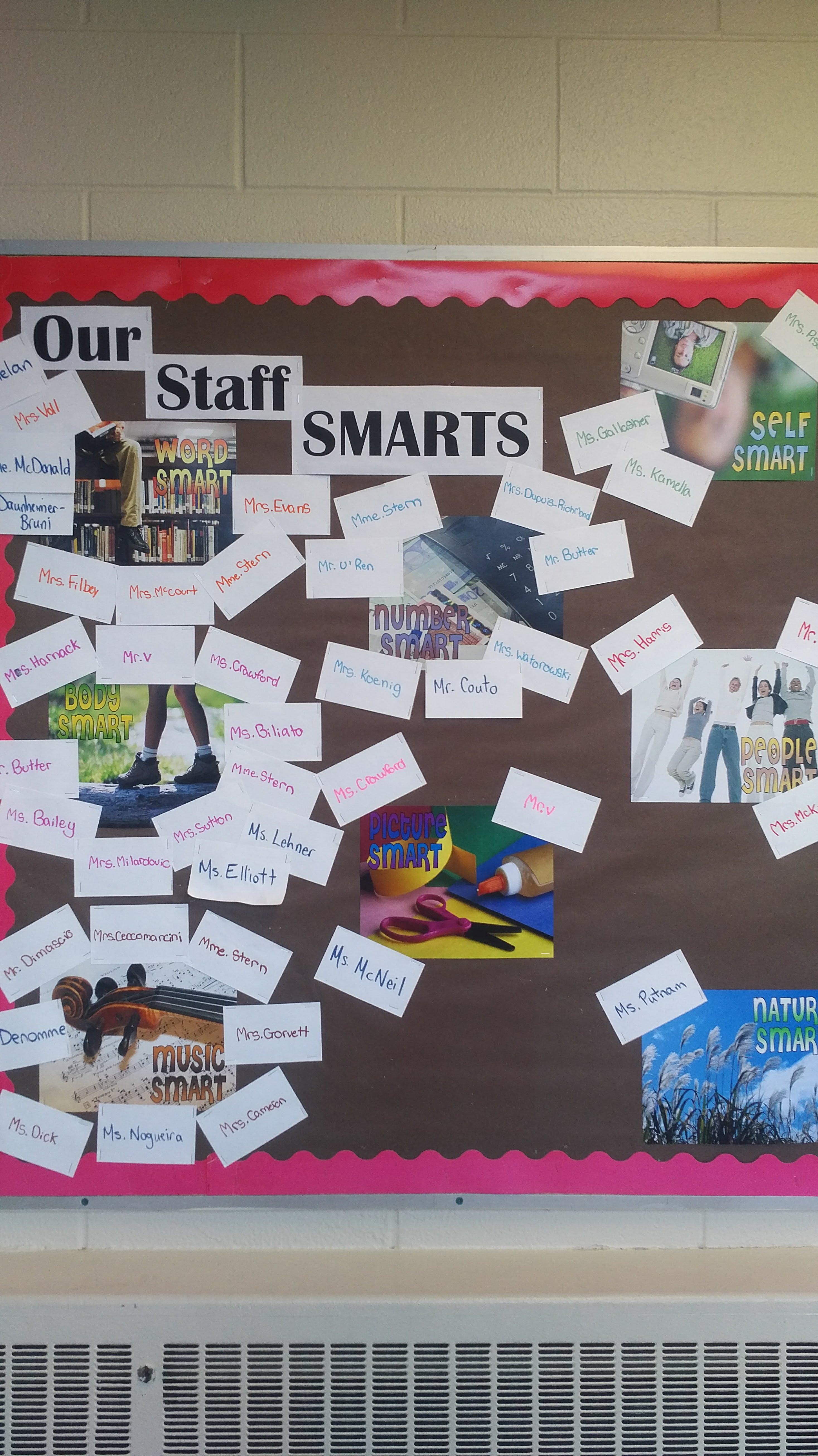 Staff Smarts